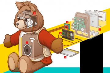 Did You Think Teddy Ruxpin Was Creepy As A Child? - #UD 1
